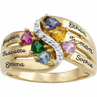Personalized 10 K Gold Plate Mothers Mom Birthstone Cz Tenderness Ring Size 8